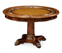 Jonathan Charles Round Poker Table Georgian